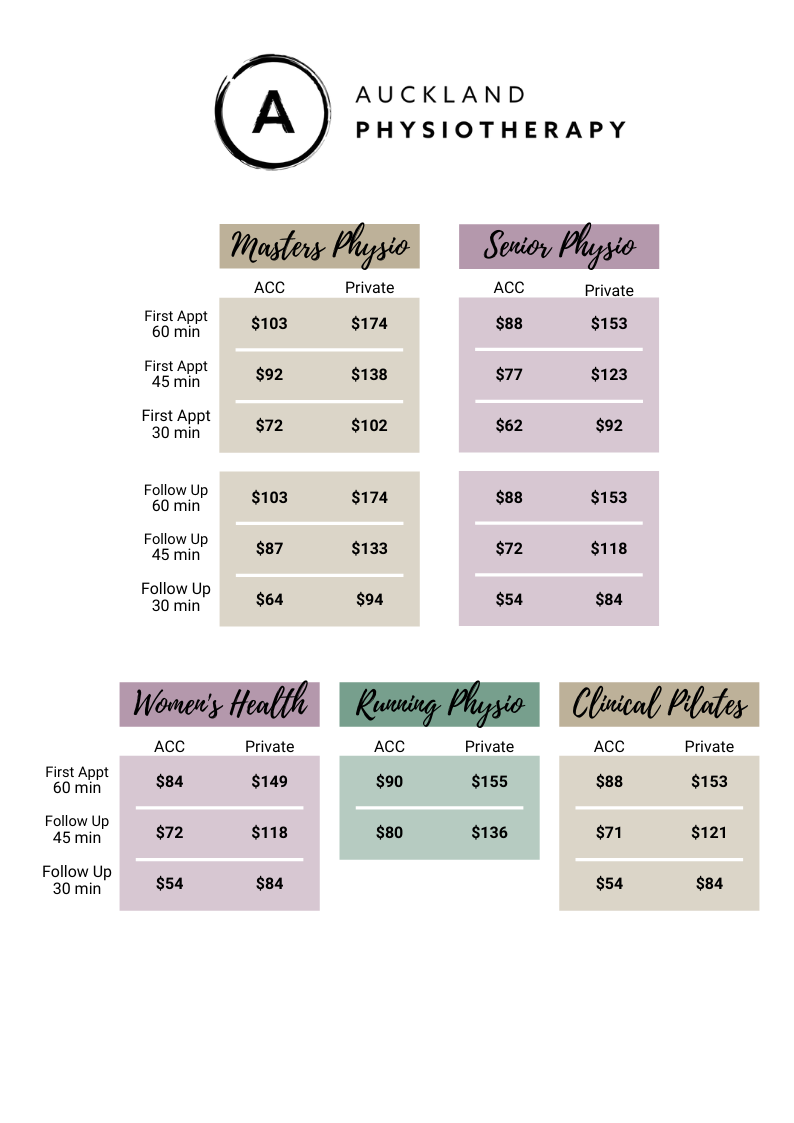 Auckland Physiotherapy - Physio Fee Schedule
